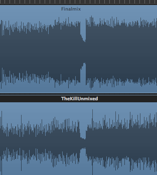 music-mixing-loudness