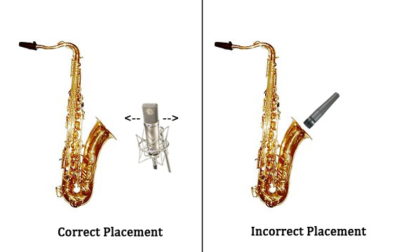 Sax Mic Placement