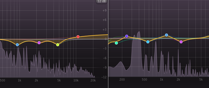 How to Make EQ'ing Easy By Using Your Analyzer