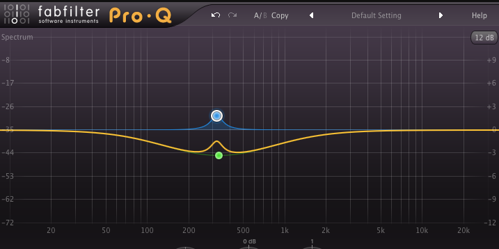 How To Use Subtractive EQ While Still Getting the Punch You Deserve From Your Instruments