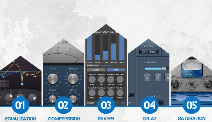 Mixing With 5 Plug-ins – 50% Off For Black Friday
