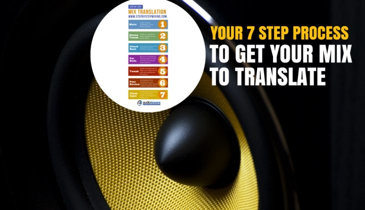 The 7 Step Process to Make Your Mixes Translate (Infographic)